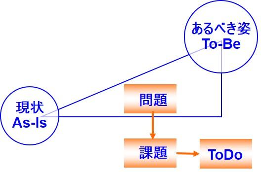 f:id:vekitomo-0:20150923134109j:plain:w350