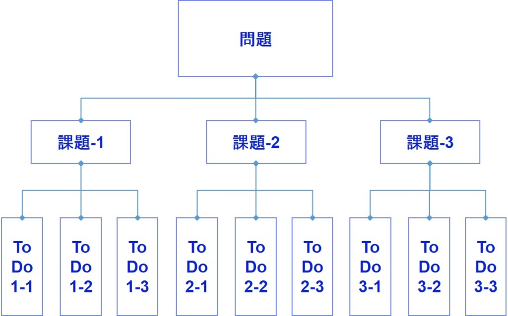 f:id:vekitomo-0:20150923162658j:plain:w400