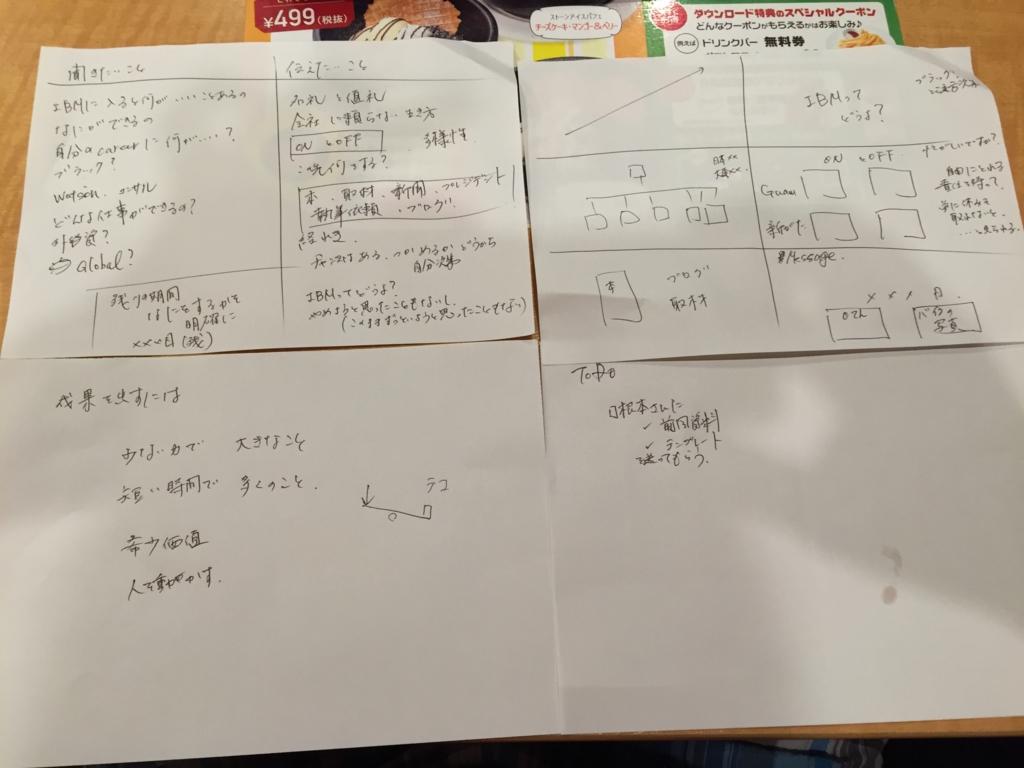 f:id:vekitomo-0:20160806221452j:plain:w300