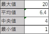f:id:vekitomo-0:20160816124345j:plain:w150