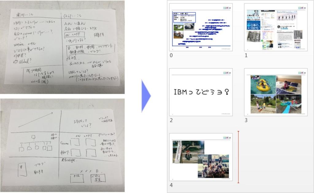 f:id:vekitomo-0:20160905155253j:plain:w300