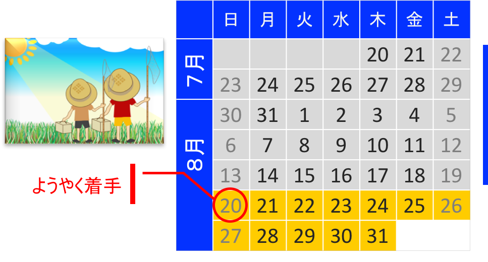 f:id:vekitomo-0:20170426125302p:plain:w350