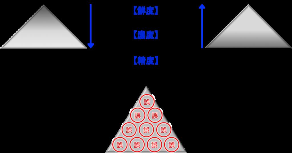 f:id:vekitomo-0:20170510123846p:plain