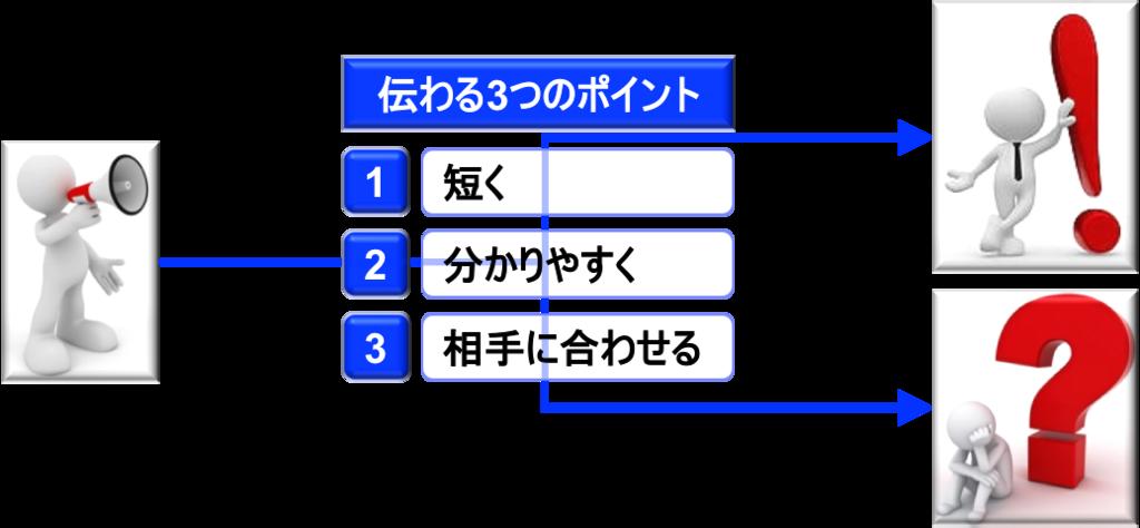 f:id:vekitomo-0:20170515121636p:plain