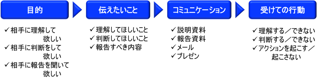 f:id:vekitomo-0:20170515121637p:plain