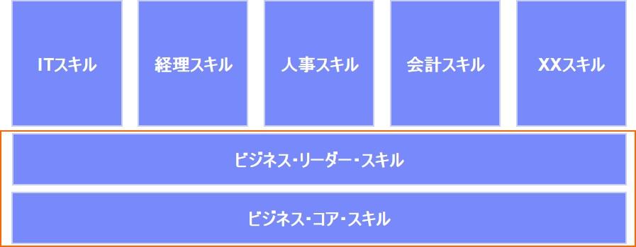 f:id:vekitomo-0:20180123144154j:plain