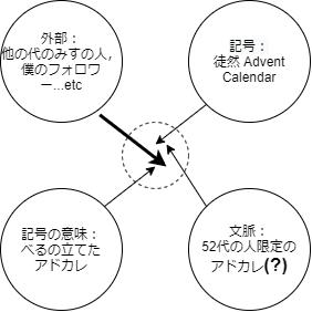 f:id:velengel:20201223162046p:plain