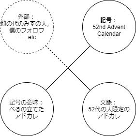 f:id:velengel:20201223162505p:plain