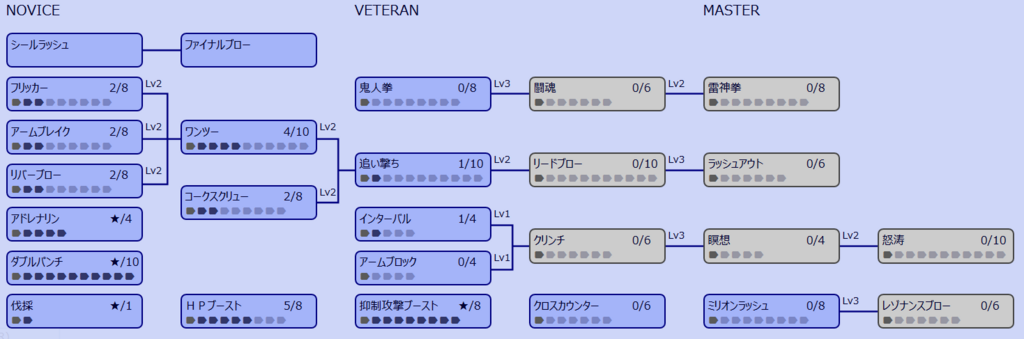 f:id:velociraptorRe01:20180818223317p:plain