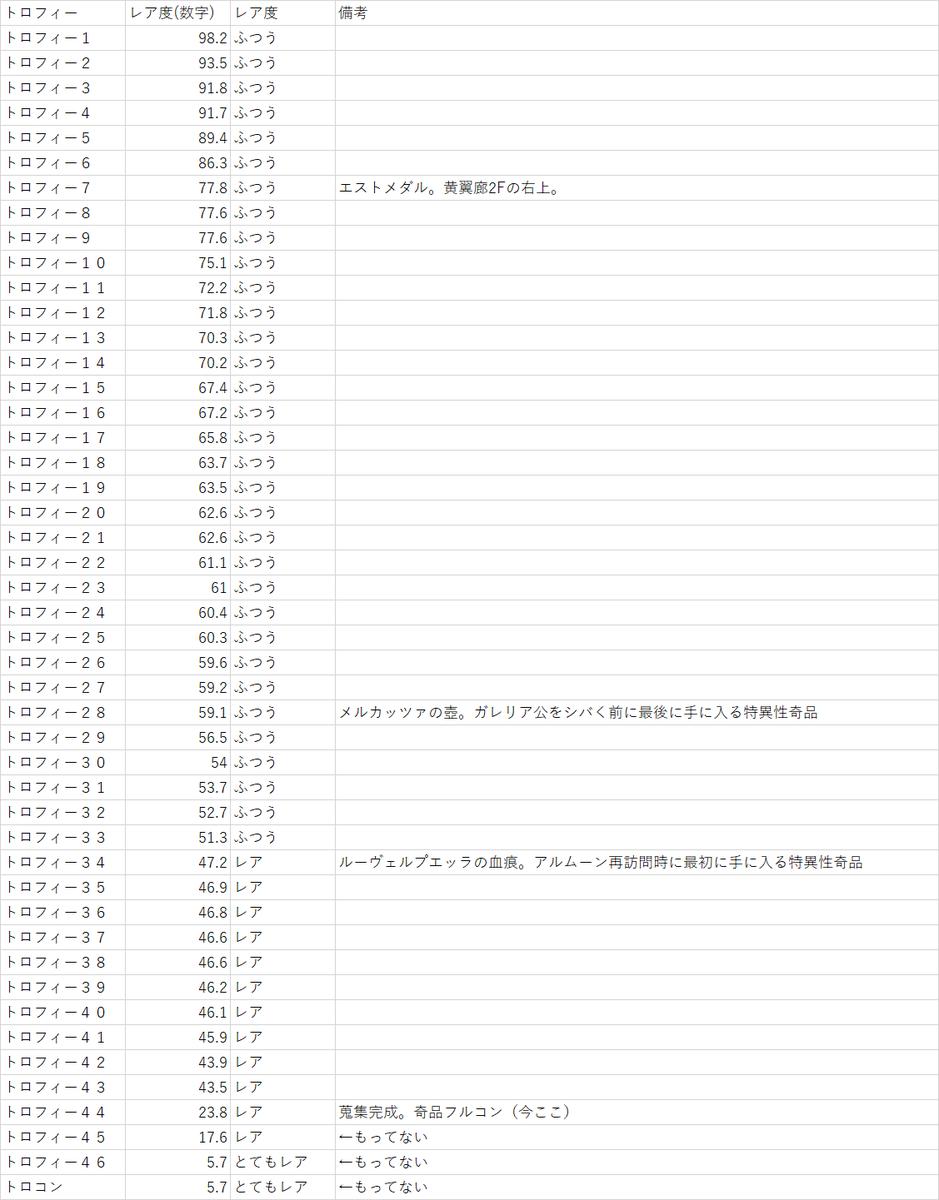 f:id:velociraptorRe01:20201227111229p:plain