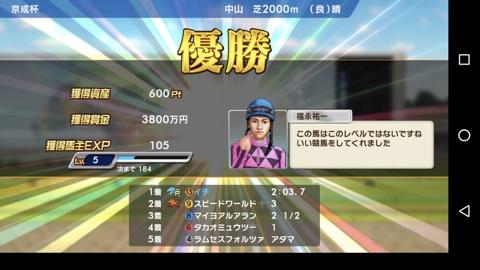ウイスタ-京成杯優勝