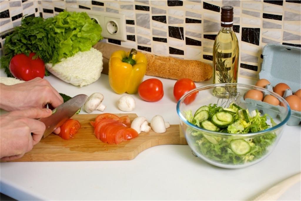 f:id:vet-nutrition:20200215112715j:image