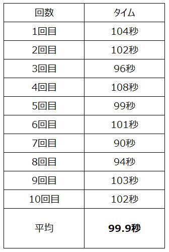 f:id:videl0226:20200627160618p:plain
