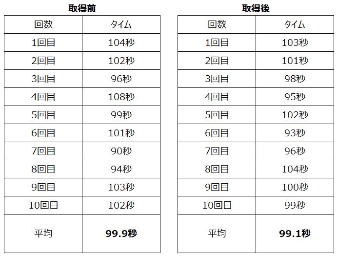 f:id:videl0226:20200627161400p:plain