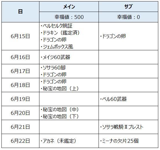 f:id:videl0226:20200702172912p:plain