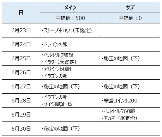 f:id:videl0226:20200702173418p:plain