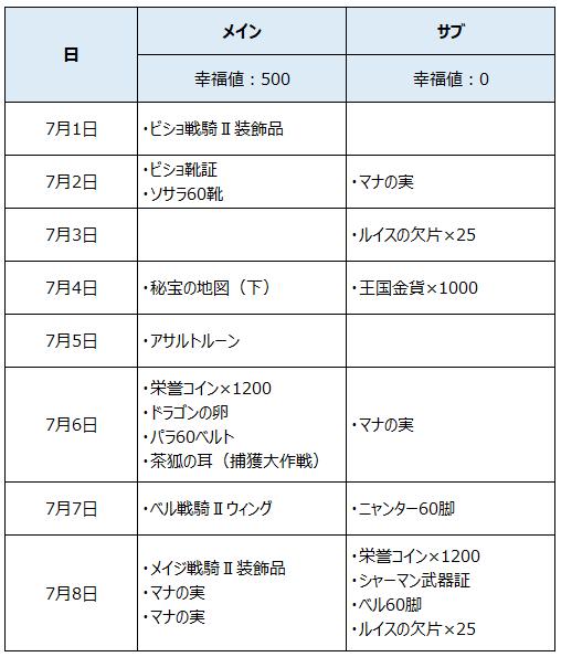 f:id:videl0226:20200718104529p:plain
