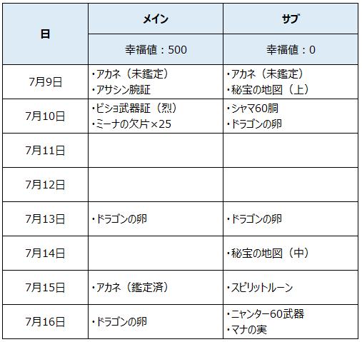 f:id:videl0226:20200718104830p:plain
