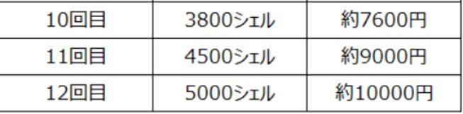 f:id:videl0226:20200723160957p:plain