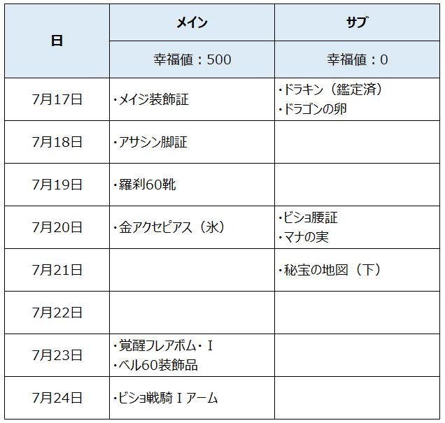 f:id:videl0226:20200805223623p:plain