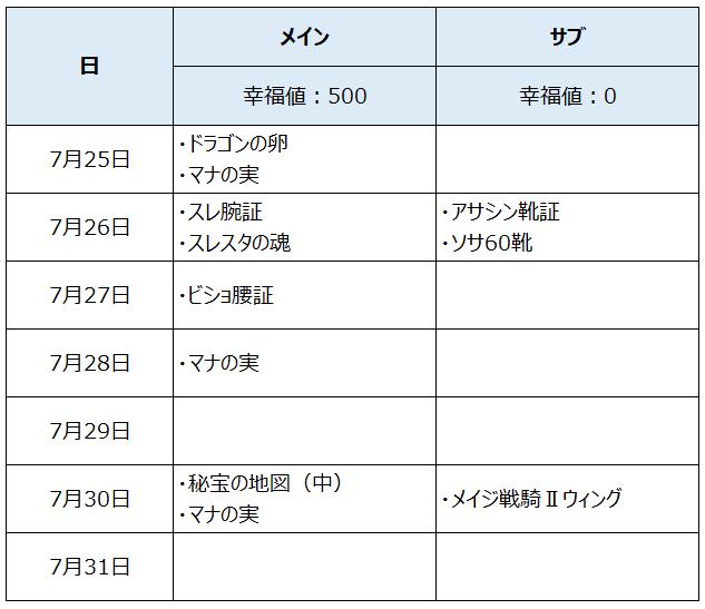 f:id:videl0226:20200805224101p:plain
