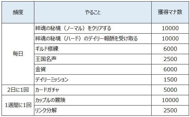f:id:videl0226:20200814110201p:plain
