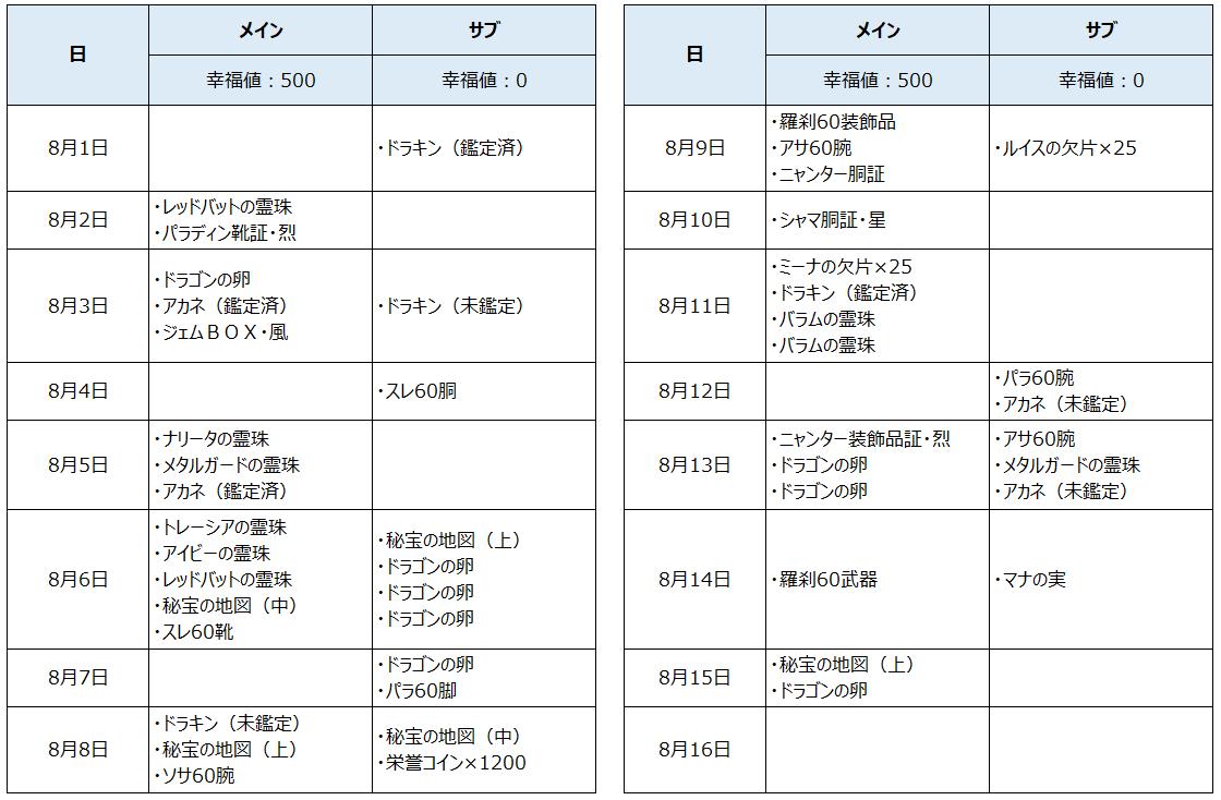 f:id:videl0226:20200904173311p:plain