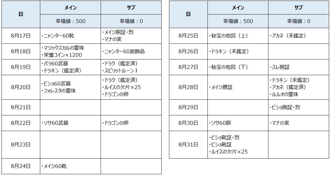 f:id:videl0226:20200904173621p:plain