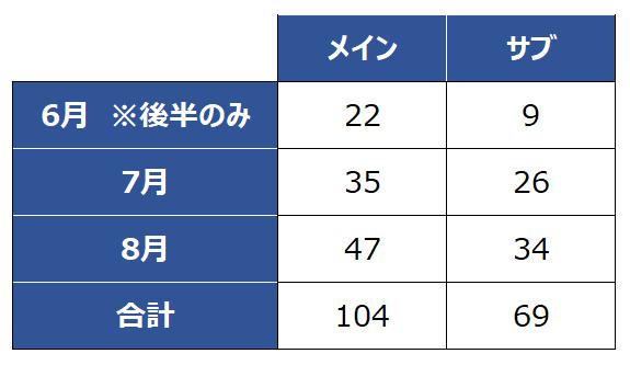 f:id:videl0226:20200904174446p:plain