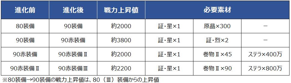 f:id:videl0226:20200918160802p:plain