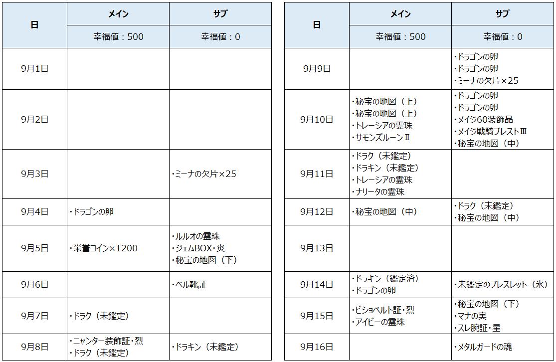 f:id:videl0226:20201019232816p:plain