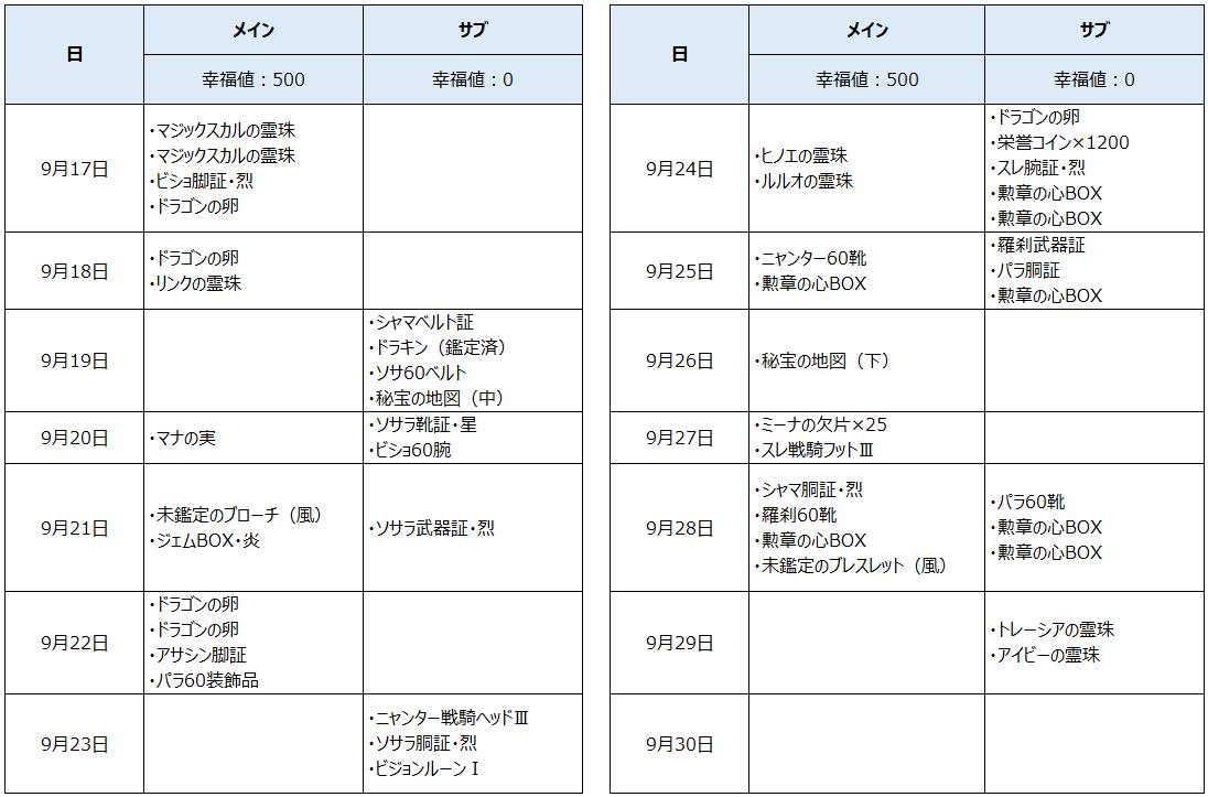f:id:videl0226:20201019233349p:plain
