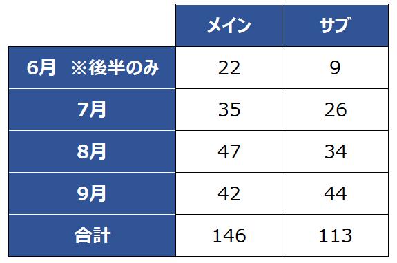 f:id:videl0226:20201019233616p:plain