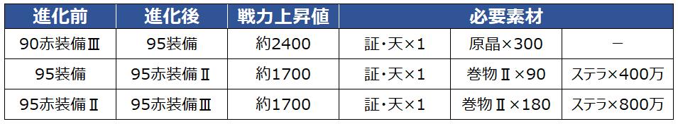 f:id:videl0226:20201213184443p:plain