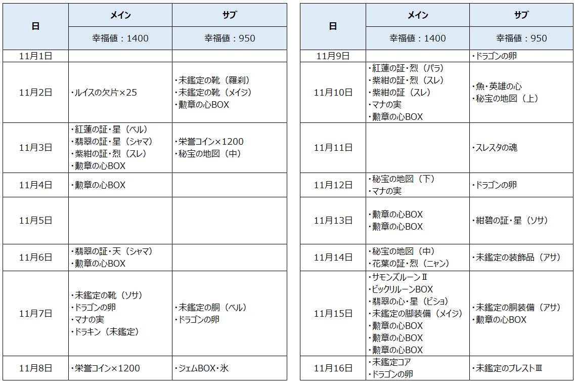 f:id:videl0226:20210103084734p:plain