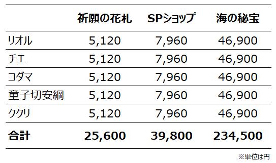 f:id:videl0226:20210201110329p:plain