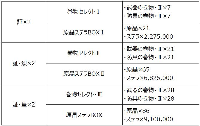 f:id:videl0226:20210224211100p:plain