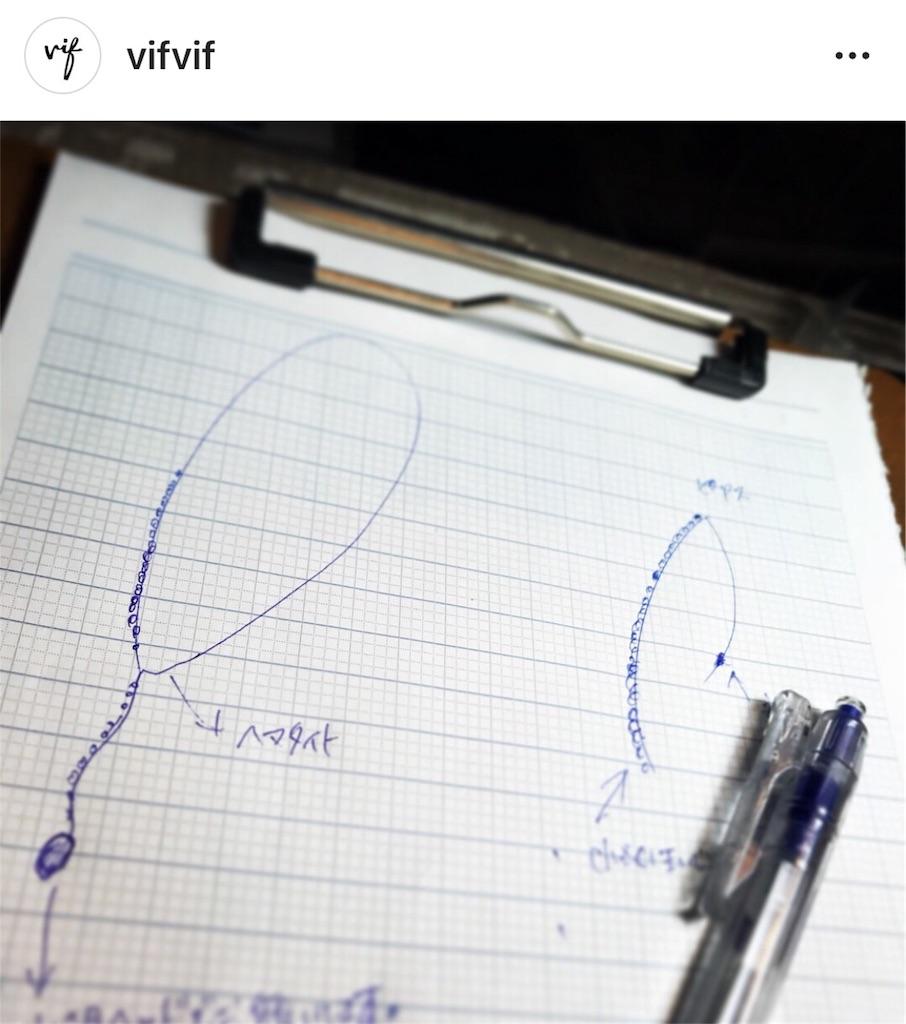 f:id:vif-kazu:20180716204144j:plain