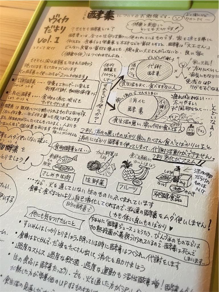 f:id:vika-kyoto:20160914144713j:image