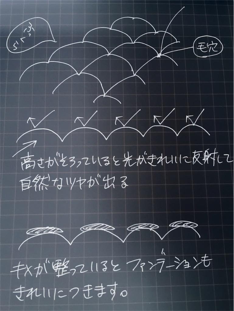 f:id:vika-kyoto:20170526143322j:image