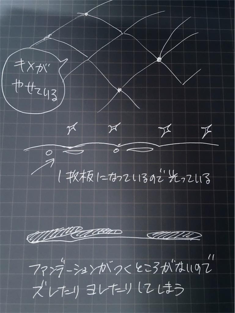 f:id:vika-kyoto:20170526143329j:image