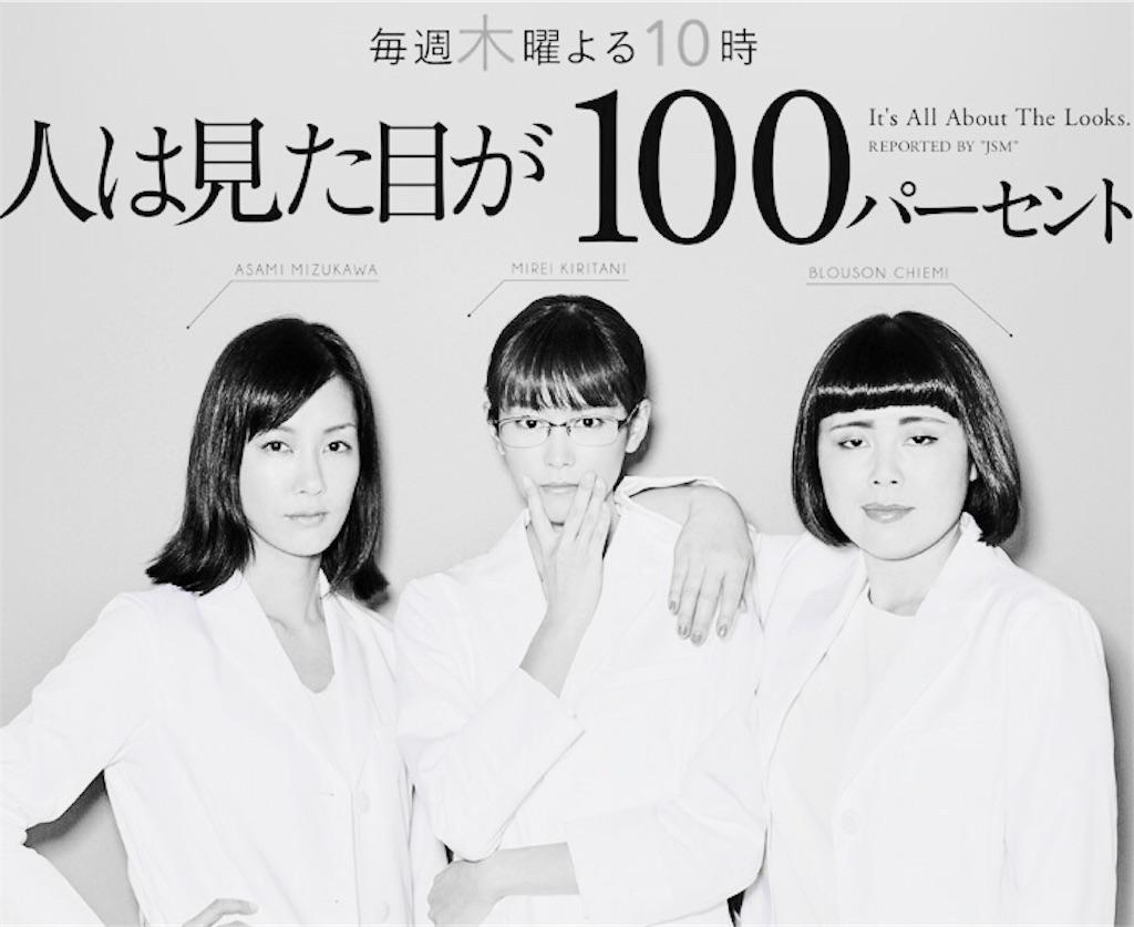 f:id:vika-kyoto:20170602001248j:image