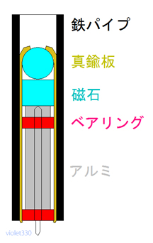 f:id:violet330:20190623181738j:plain