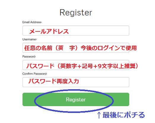 具体的な登録方法