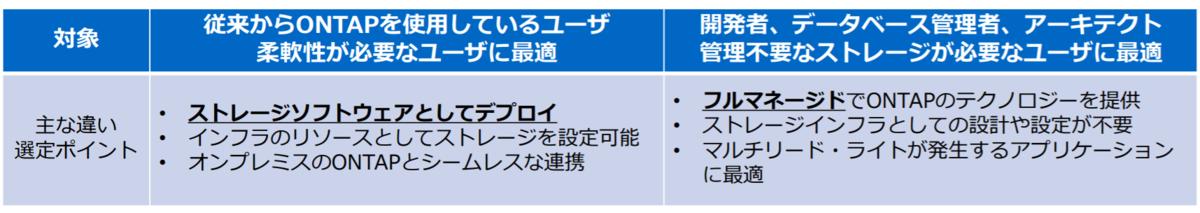 f:id:virtual-oji:20200501102243p:plain