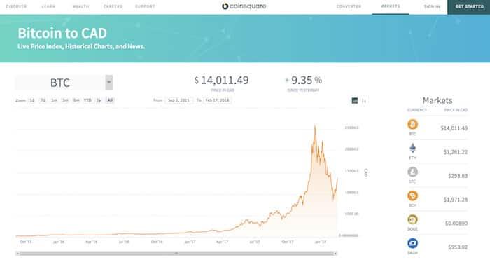 コインスクエア取引所取扱通貨