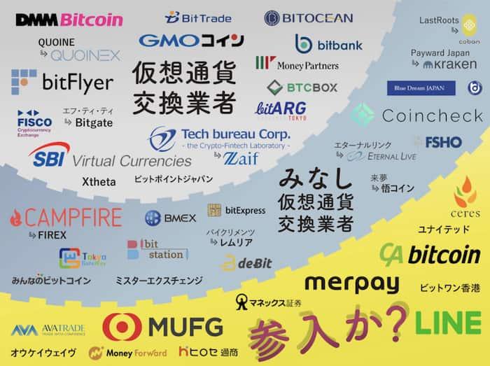 仮想通貨メガバンク参入