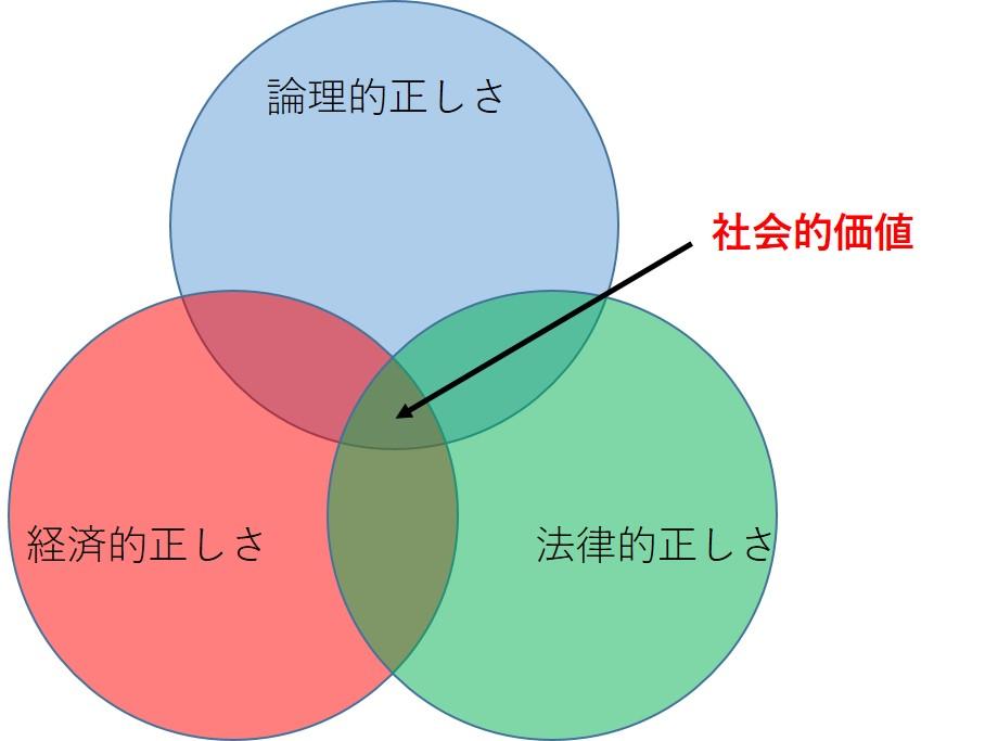 f:id:virtue000000:20200215091639j:plain