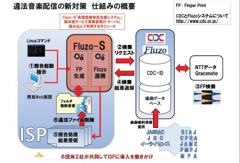 f:id:vitamin_G:20120607013025j:image:w400