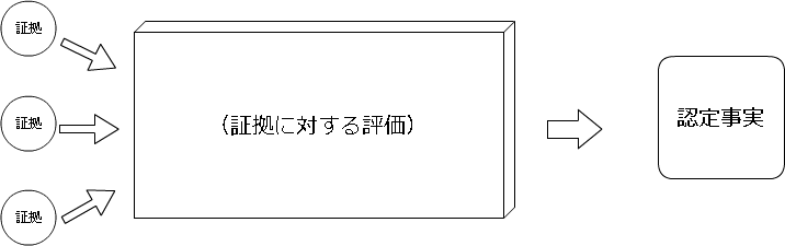 f:id:vitase:20160928224148p:plain